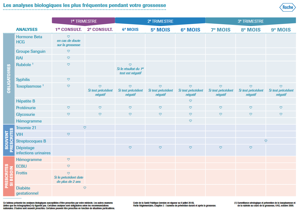 Calendrier Enceinte.Suivi Biologique De La Femme Enceinte Bioexcel